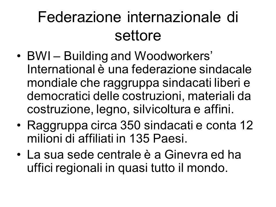Federazione internazionale di settore BWI – Building and Woodworkers International è una federazione sindacale mondiale che raggruppa sindacati liberi e democratici delle costruzioni, materiali da costruzione, legno, silvicoltura e affini.