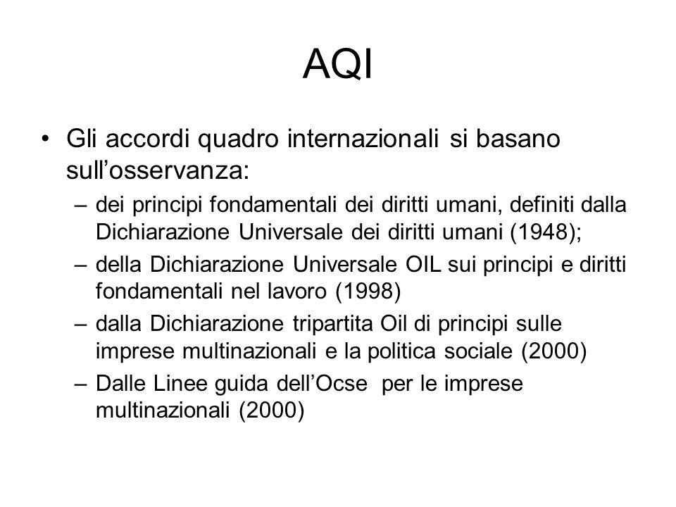 AQI Gli accordi quadro internazionali si basano sullosservanza: –dei principi fondamentali dei diritti umani, definiti dalla Dichiarazione Universale dei diritti umani (1948); –della Dichiarazione Universale OIL sui principi e diritti fondamentali nel lavoro (1998) –dalla Dichiarazione tripartita Oil di principi sulle imprese multinazionali e la politica sociale (2000) –Dalle Linee guida dellOcse per le imprese multinazionali (2000)