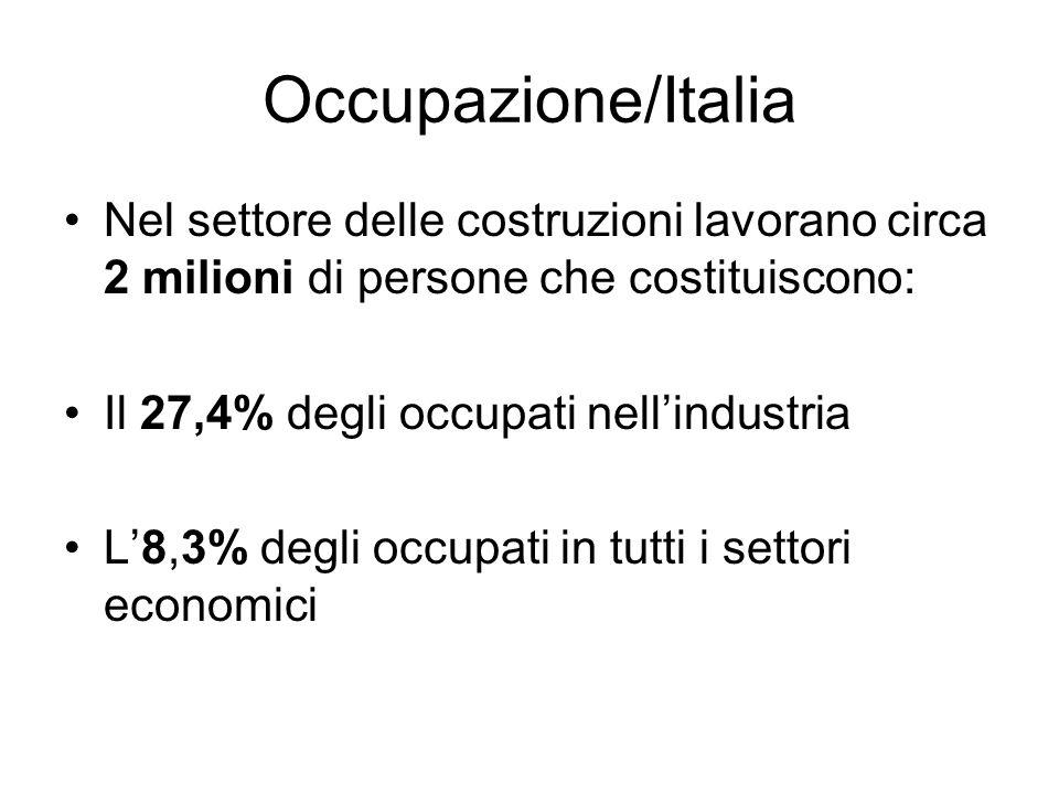 Occupazione/Italia Nel settore delle costruzioni lavorano circa 2 milioni di persone che costituiscono: Il 27,4% degli occupati nellindustria L8,3% degli occupati in tutti i settori economici