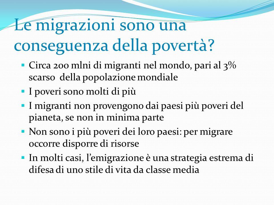 Le migrazioni sono una conseguenza della povertà? Circa 200 mlni di migranti nel mondo, pari al 3% scarso della popolazione mondiale I poveri sono mol