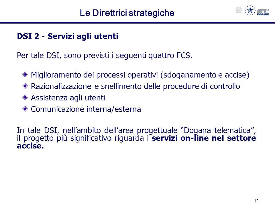 10 DSI 2 - Servizi agli utenti Per tale DSI, sono previsti i seguenti quattro FCS. Miglioramento dei processi operativi (sdoganamento e accise) Razion