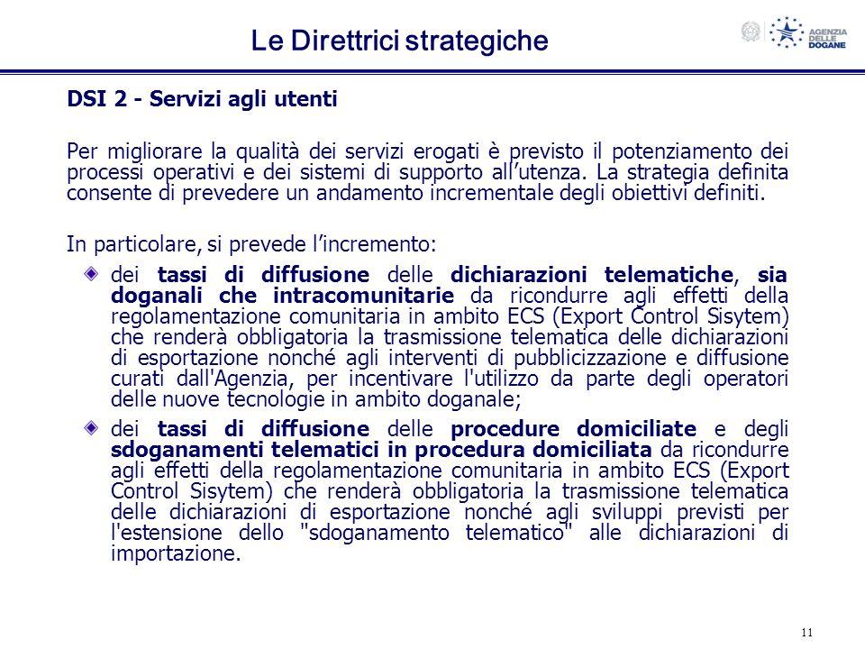 11 DSI 2 - Servizi agli utenti Per migliorare la qualità dei servizi erogati è previsto il potenziamento dei processi operativi e dei sistemi di suppo