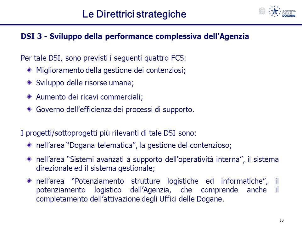 13 Le Direttrici strategiche DSI 3 - Sviluppo della performance complessiva dellAgenzia Per tale DSI, sono previsti i seguenti quattro FCS: Migliorame