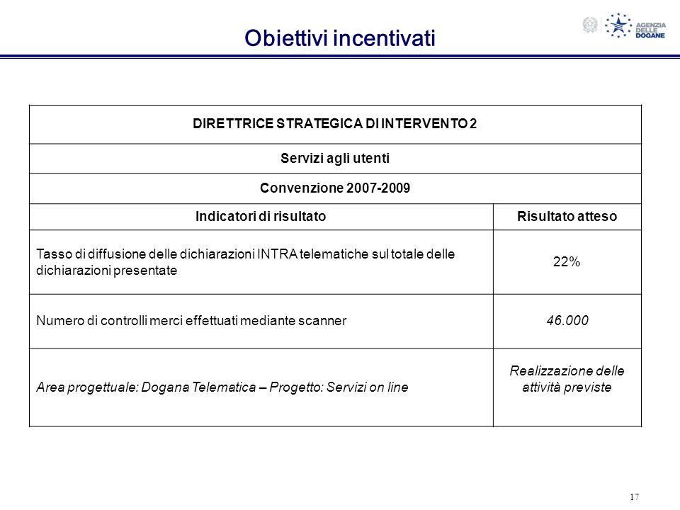 17 Obiettivi incentivati DIRETTRICE STRATEGICA DI INTERVENTO 2 Servizi agli utenti Convenzione 2007-2009 Indicatori di risultatoRisultato atteso Tasso