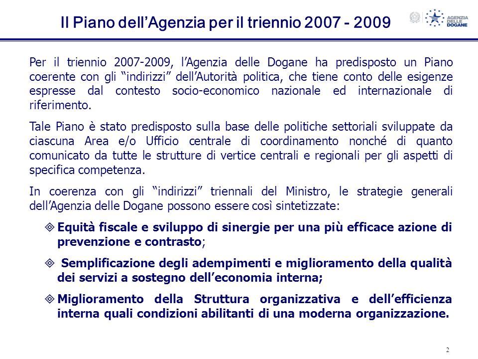 2 Il Piano dellAgenzia per il triennio 2007 - 2009 Per il triennio 2007-2009, lAgenzia delle Dogane ha predisposto un Piano coerente con gli indirizzi