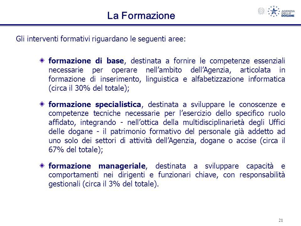 21 Gli interventi formativi riguardano le seguenti aree: formazione di base, destinata a fornire le competenze essenziali necessarie per operare nella