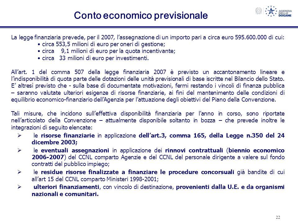 22 La legge finanziaria prevede, per il 2007, lassegnazione di un importo pari a circa euro 595.600.000 di cui: circa 553,5 milioni di euro per oneri