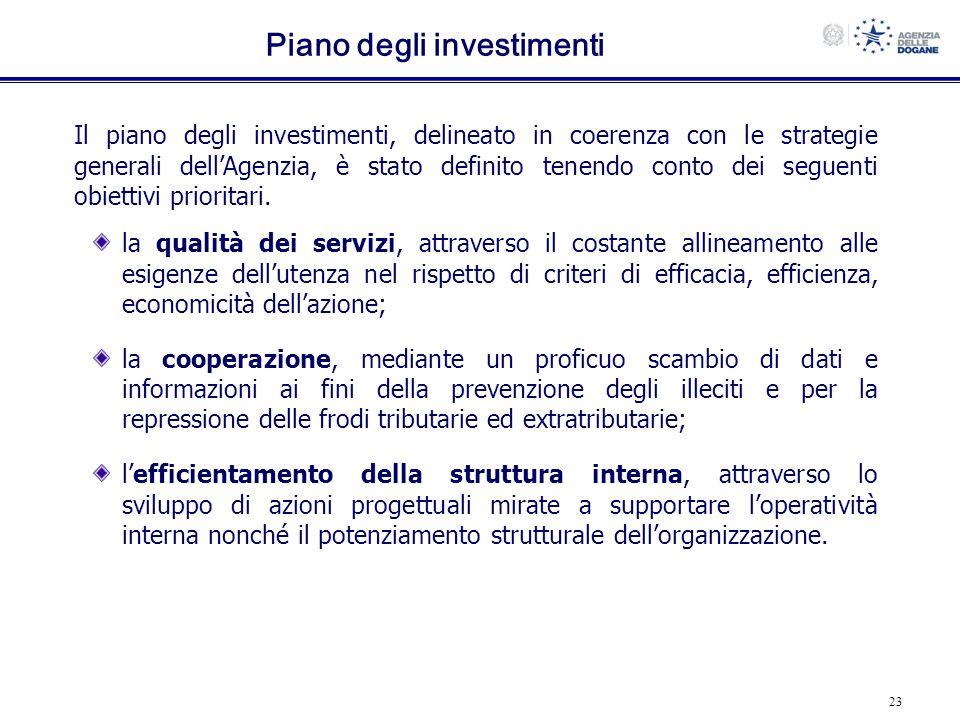 23 Il piano degli investimenti, delineato in coerenza con le strategie generali dellAgenzia, è stato definito tenendo conto dei seguenti obiettivi pri