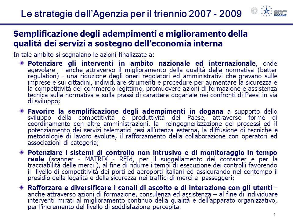 4 Le strategie dellAgenzia per il triennio 2007 - 2009 Semplificazione degli adempimenti e miglioramento della qualità dei servizi a sostegno dellecon