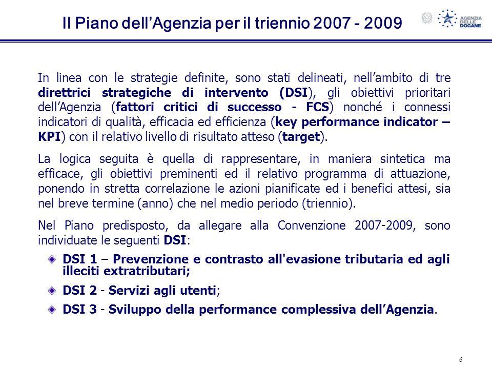 6 Il Piano dellAgenzia per il triennio 2007 - 2009 In linea con le strategie definite, sono stati delineati, nellambito di tre direttrici strategiche