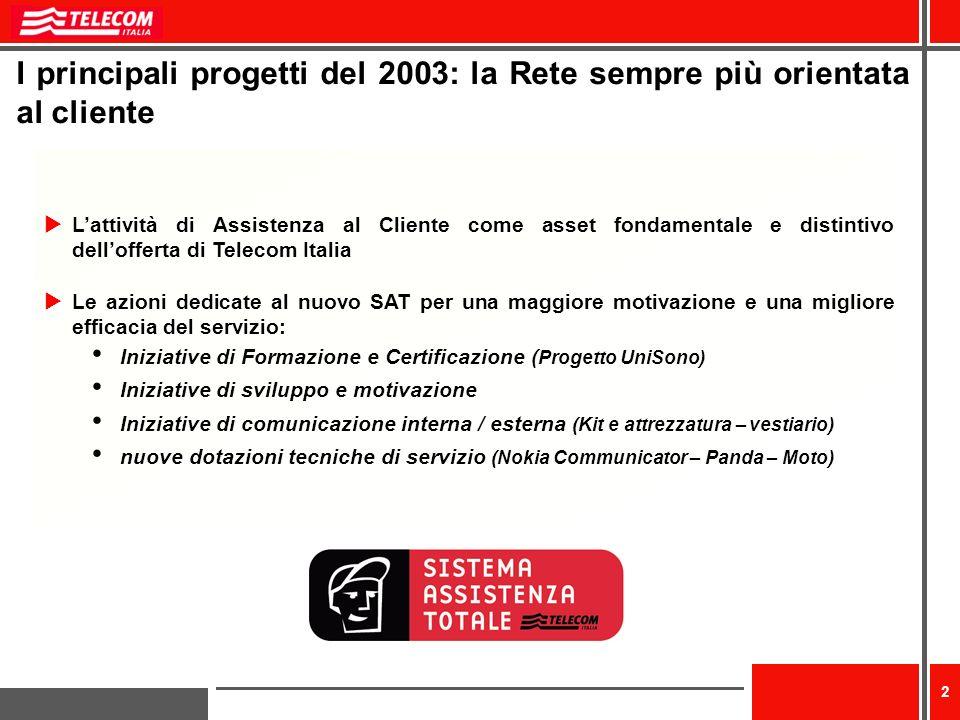 2 Lattività di Assistenza al Cliente come asset fondamentale e distintivo dellofferta di Telecom Italia Lattività di Assistenza al Cliente come asset