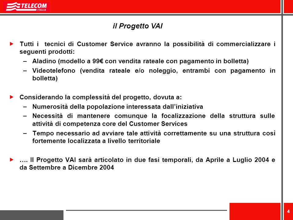 4 Tutti i tecnici di Customer Service avranno la possibilità di commercializzare i seguenti prodotti: –Aladino (modello a 99 con vendita rateale con p