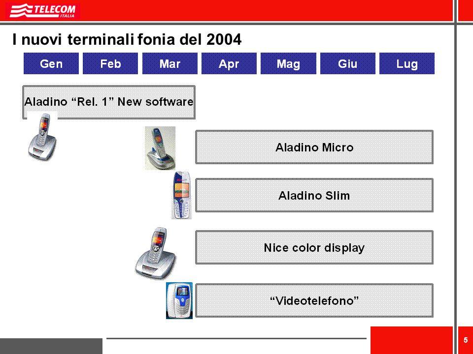 5 I nuovi terminali fonia del 2004
