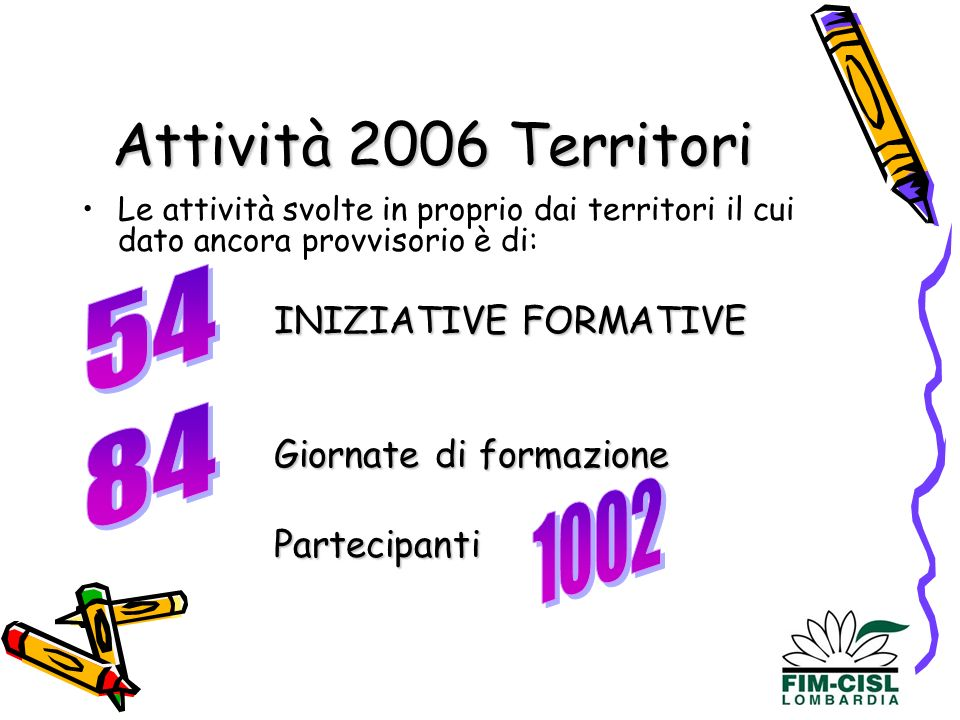 Le attività svolte in proprio dai territori il cui dato ancora provvisorio è di: INIZIATIVE FORMATIVE Giornate di formazione Partecipanti Attività 2006 Territori