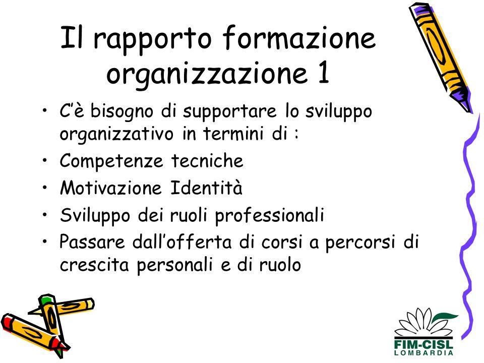 Il rapporto formazione organizzazione 1 Cè bisogno di supportare lo sviluppo organizzativo in termini di : Competenze tecniche Motivazione Identità Sviluppo dei ruoli professionali Passare dallofferta di corsi a percorsi di crescita personali e di ruolo