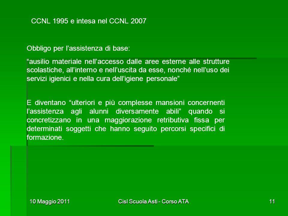 10 Maggio 2011Cisl Scuola Asti - Corso ATA11 CCNL 1995 e intesa nel CCNL 2007 Obbligo per lassistenza di base: ausilio materiale nellaccesso dalle are