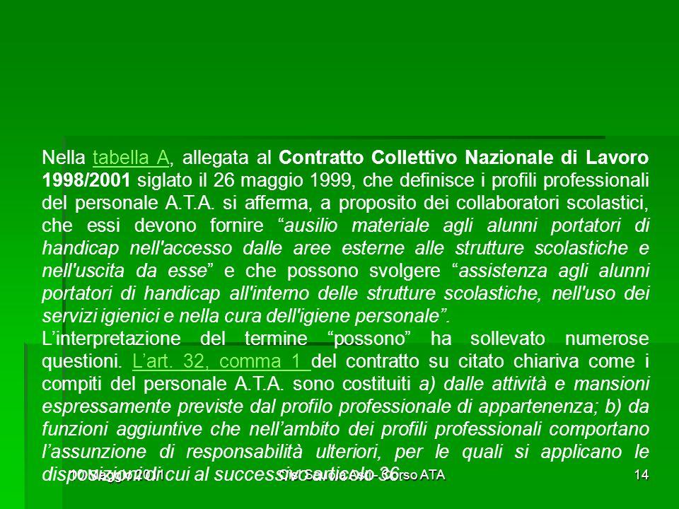 10 Maggio 2011Cisl Scuola Asti - Corso ATA14 Nella tabella A, allegata al Contratto Collettivo Nazionale di Lavoro 1998/2001 siglato il 26 maggio 1999