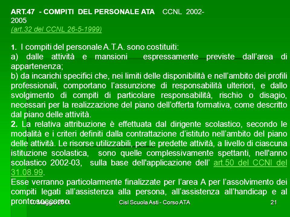 10 Maggio 2011Cisl Scuola Asti - Corso ATA21 ART.47 - COMPITI DEL PERSONALE ATA CCNL 2002- 2005 (art.32 del CCNL 26-5-1999) 1. I compiti del personale