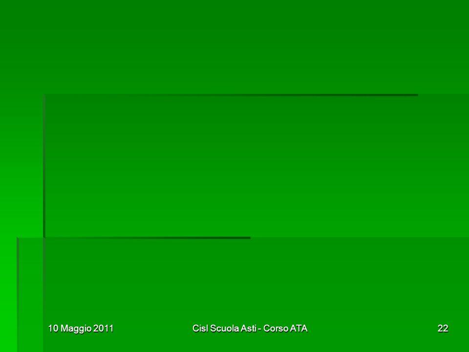10 Maggio 2011Cisl Scuola Asti - Corso ATA22