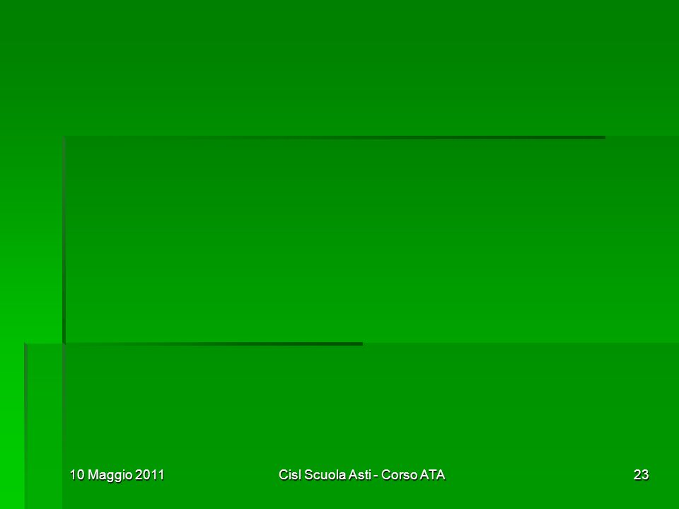 10 Maggio 2011Cisl Scuola Asti - Corso ATA23