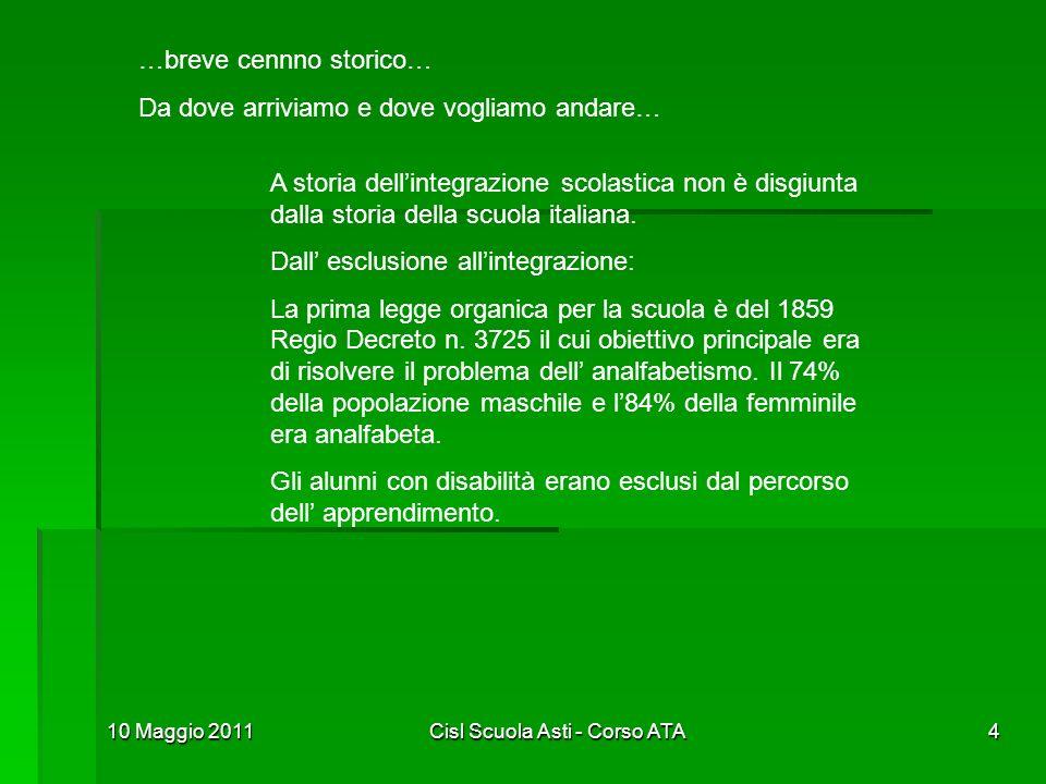 10 Maggio 2011Cisl Scuola Asti - Corso ATA4 …breve cennno storico… Da dove arriviamo e dove vogliamo andare… A storia dellintegrazione scolastica non