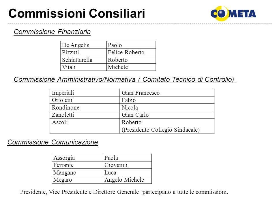 Nuove Commissioni di gestione Banca depositaria: Comparto Monetario Plus 0,012% onnicomprensivo annuo calcolato sul patrimonio del Comparto.