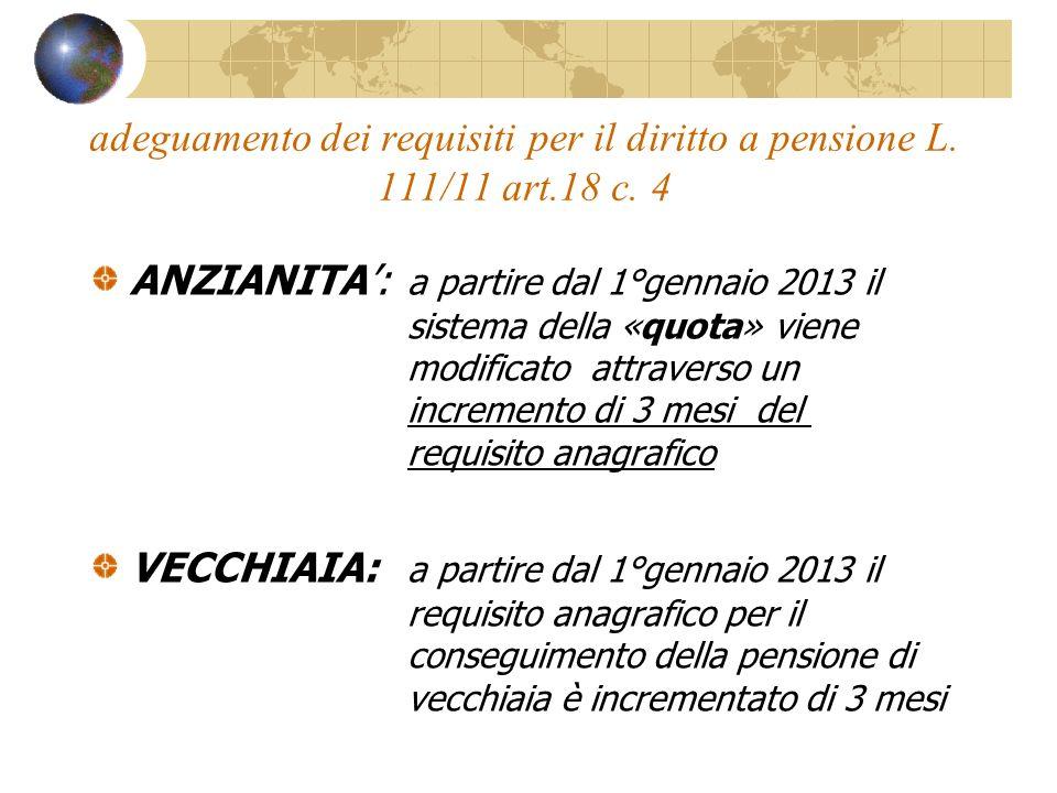 adeguamento dei requisiti per il diritto a pensione L. 111/11 art.18 c. 4 ANZIANITA: a partire dal 1°gennaio 2013 il sistema della «quota» viene modif