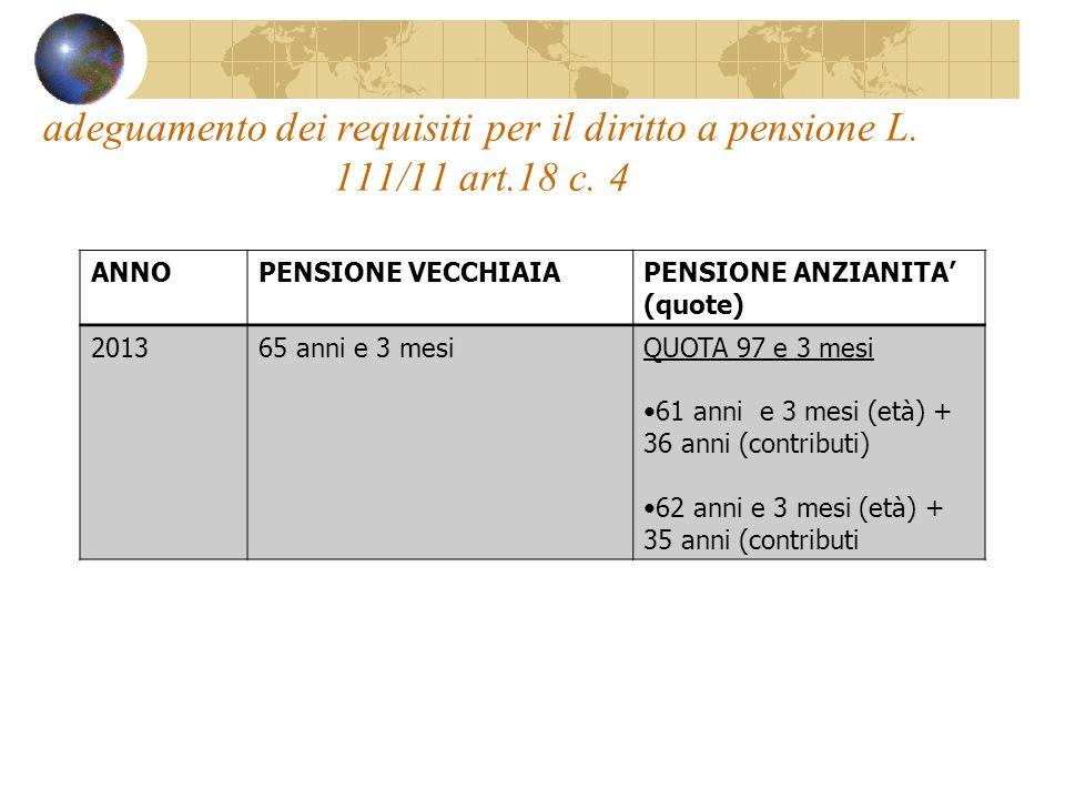 adeguamento dei requisiti per il diritto a pensione L. 111/11 art.18 c. 4 ANNOPENSIONE VECCHIAIAPENSIONE ANZIANITA (quote) 201365 anni e 3 mesiQUOTA 9