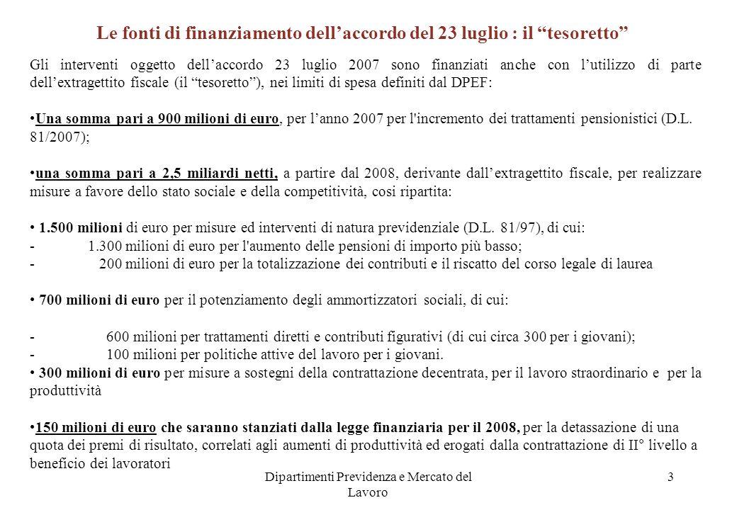 Dipartimenti Previdenza e Mercato del Lavoro 3 Gli interventi oggetto dellaccordo 23 luglio 2007 sono finanziati anche con lutilizzo di parte dellextragettito fiscale (il tesoretto), nei limiti di spesa definiti dal DPEF: Una somma pari a 900 milioni di euro, per lanno 2007 per l incremento dei trattamenti pensionistici (D.L.