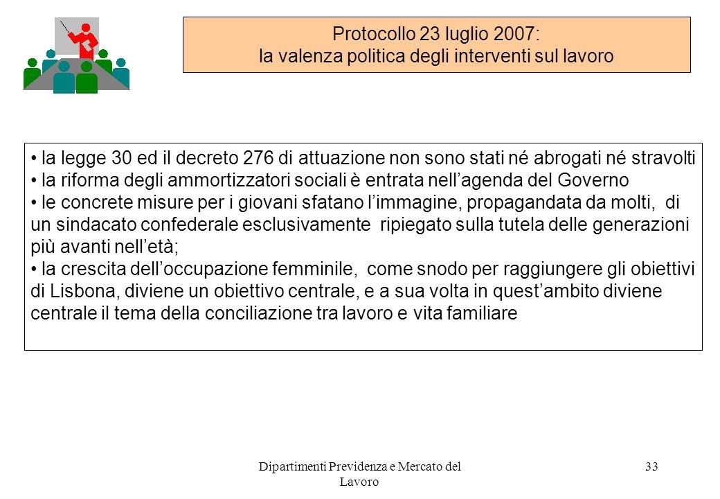 Dipartimenti Previdenza e Mercato del Lavoro 33 Protocollo 23 luglio 2007: la valenza politica degli interventi sul lavoro la legge 30 ed il decreto 276 di attuazione non sono stati né abrogati né stravolti la riforma degli ammortizzatori sociali è entrata nellagenda del Governo le concrete misure per i giovani sfatano limmagine, propagandata da molti, di un sindacato confederale esclusivamente ripiegato sulla tutela delle generazioni più avanti nelletà; la crescita delloccupazione femminile, come snodo per raggiungere gli obiettivi di Lisbona, diviene un obiettivo centrale, e a sua volta in questambito diviene centrale il tema della conciliazione tra lavoro e vita familiare