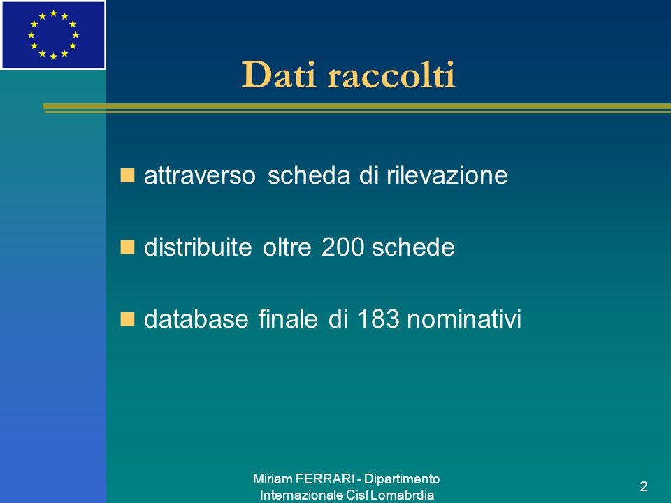 Miriam FERRARI - Dipartimento Internazionale Cisl Lomabrdia 2 Dati raccolti attraverso scheda di rilevazione distribuite oltre 200 schede database finale di 183 nominativi