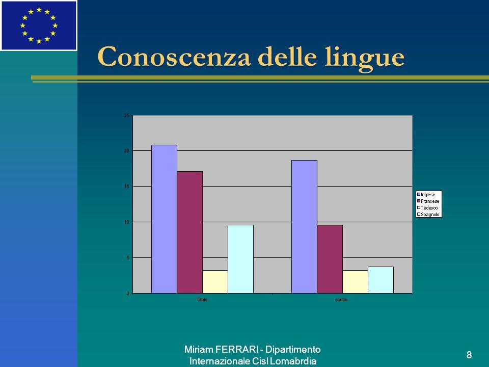 Miriam FERRARI - Dipartimento Internazionale Cisl Lomabrdia 8 Conoscenza delle lingue