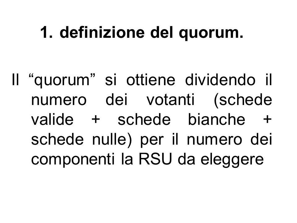 1.definizione del quorum. Il quorum si ottiene dividendo il numero dei votanti (schede valide + schede bianche + schede nulle) per il numero dei compo