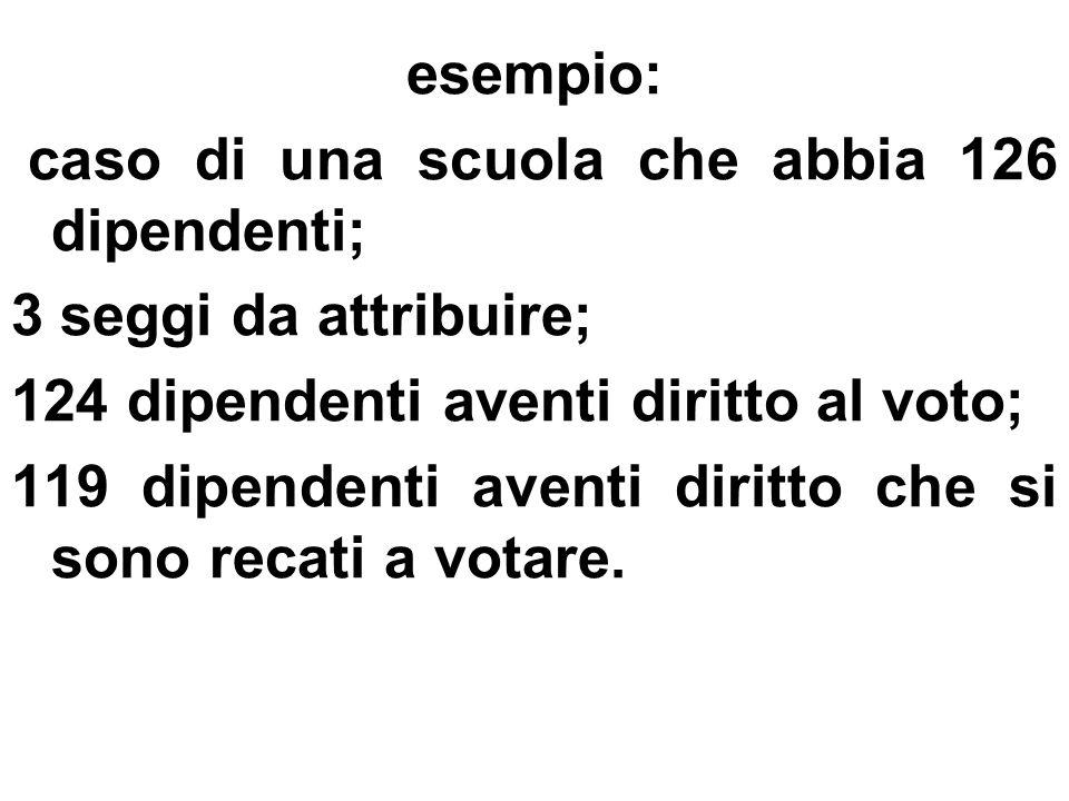 esempio: caso di una scuola che abbia 126 dipendenti; 3 seggi da attribuire; 124 dipendenti aventi diritto al voto; 119 dipendenti aventi diritto che