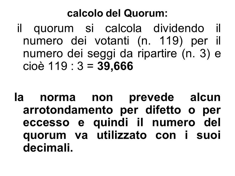 calcolo del Quorum: il quorum si calcola dividendo il numero dei votanti (n. 119) per il numero dei seggi da ripartire (n. 3) e cioè 119 : 3 = 39,666