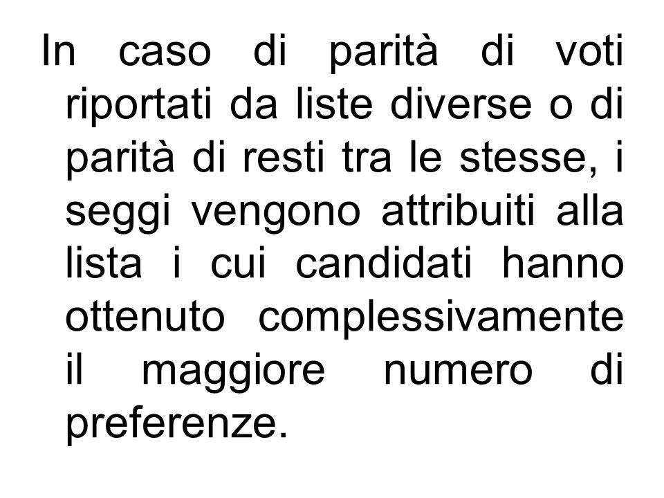 In caso di parità di voti riportati da liste diverse o di parità di resti tra le stesse, i seggi vengono attribuiti alla lista i cui candidati hanno o