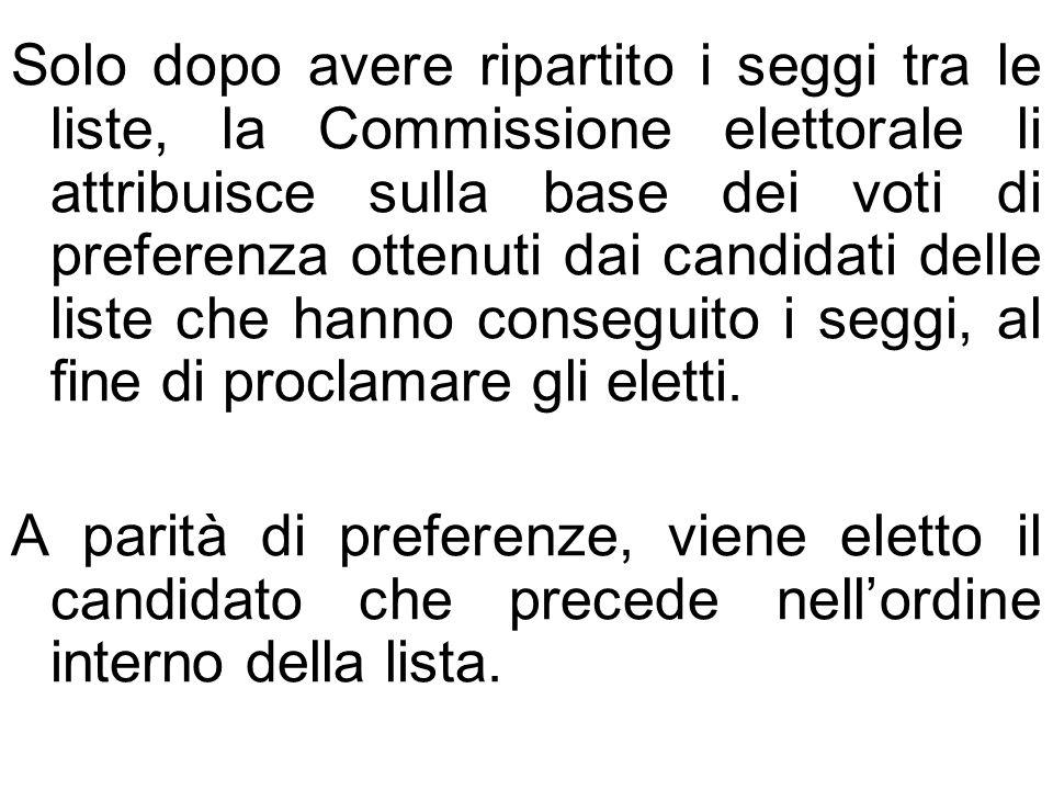 Solo dopo avere ripartito i seggi tra le liste, la Commissione elettorale li attribuisce sulla base dei voti di preferenza ottenuti dai candidati dell