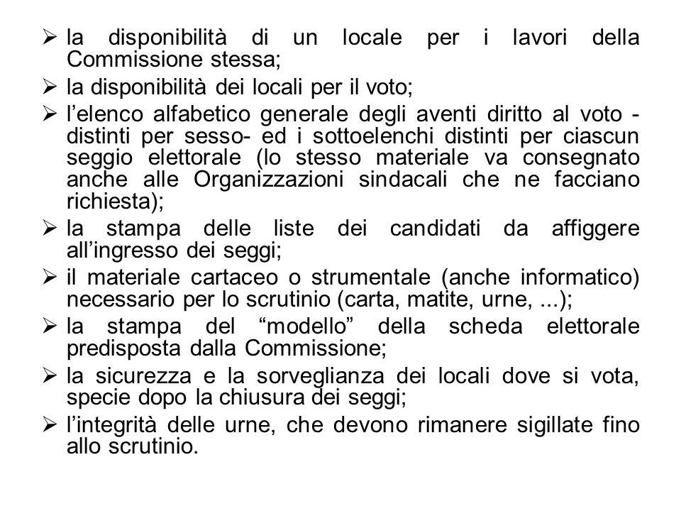 la disponibilità di un locale per i lavori della Commissione stessa; la disponibilità dei locali per il voto; lelenco alfabetico generale degli aventi