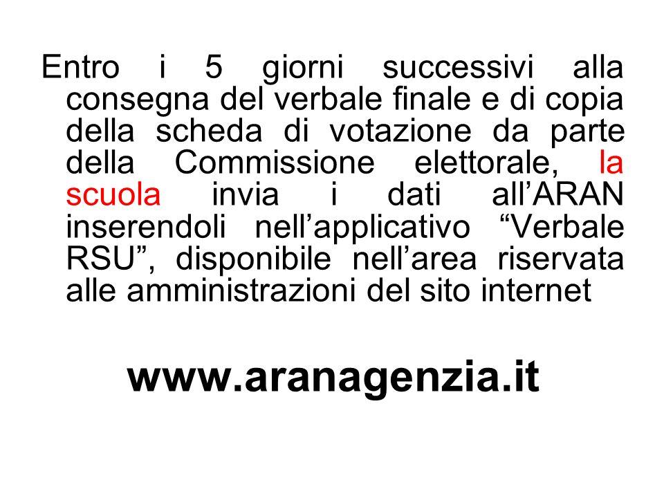 Entro i 5 giorni successivi alla consegna del verbale finale e di copia della scheda di votazione da parte della Commissione elettorale, la scuola inv