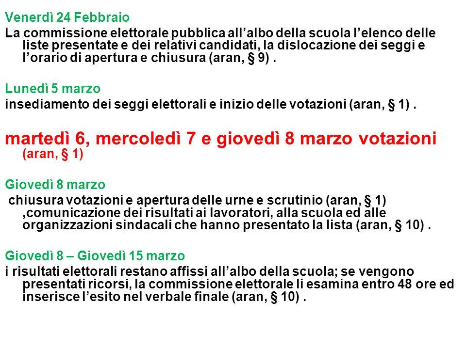 Venerdì 24 Febbraio La commissione elettorale pubblica allalbo della scuola lelenco delle liste presentate e dei relativi candidati, la dislocazione d