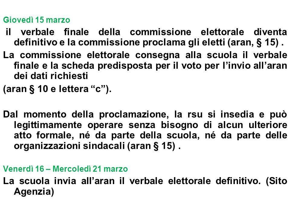 Giovedì 15 marzo il verbale finale della commissione elettorale diventa definitivo e la commissione proclama gli eletti (aran, § 15). La commissione e