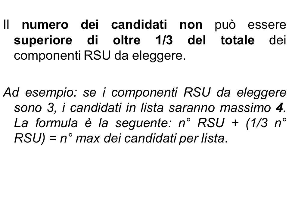 Il numero dei candidati non può essere superiore di oltre 1/3 del totale dei componenti RSU da eleggere. Ad esempio: se i componenti RSU da eleggere s