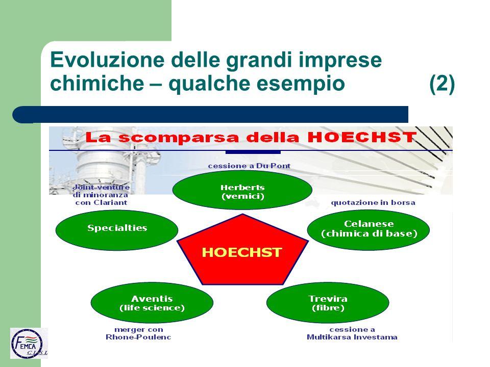 Evoluzione delle grandi imprese chimiche – qualche esempio (2)