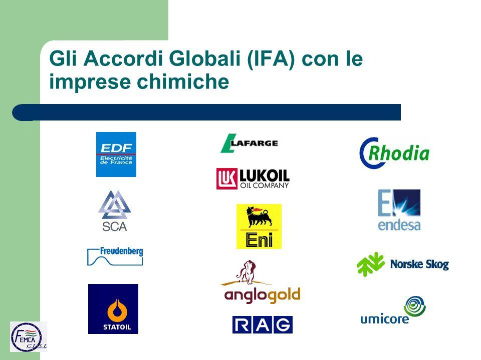 Gli Accordi Globali (IFA) con le imprese chimiche Rhodia,