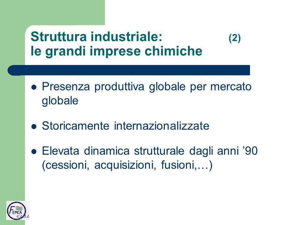 Struttura industriale: (2) le grandi imprese chimiche Presenza produttiva globale per mercato globale Storicamente internazionalizzate Elevata dinamica strutturale dagli anni 90 (cessioni, acquisizioni, fusioni,…)