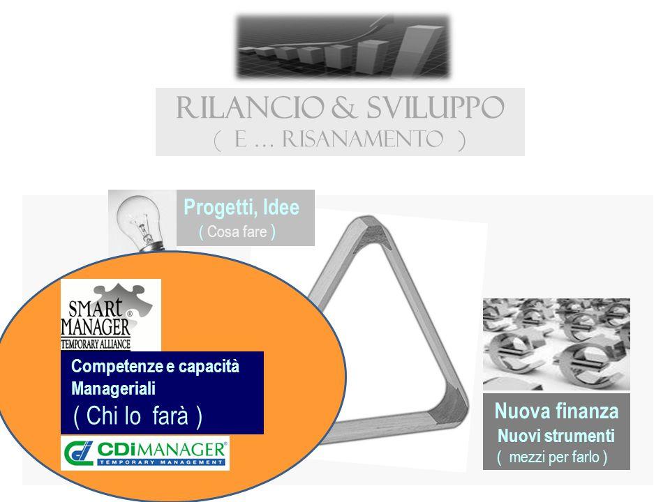 Progetti, Idee ( Cosa fare ) Nuova finanza ( mezzi per farlo ) RILANCIO & SVILUPPO ( e … risanamento ) Competenze e capacità Manageriali ( Chi lo farà ) Nuova finanza Nuovi strumenti ( mezzi per farlo )