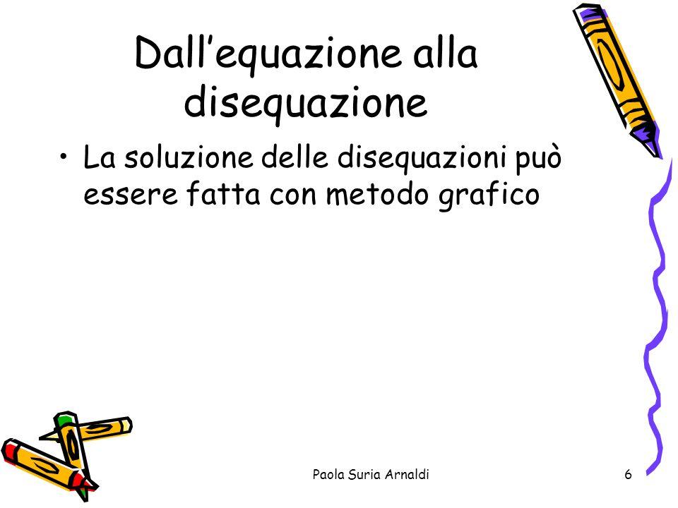 Paola Suria Arnaldi6 Dallequazione alla disequazione La soluzione delle disequazioni può essere fatta con metodo grafico