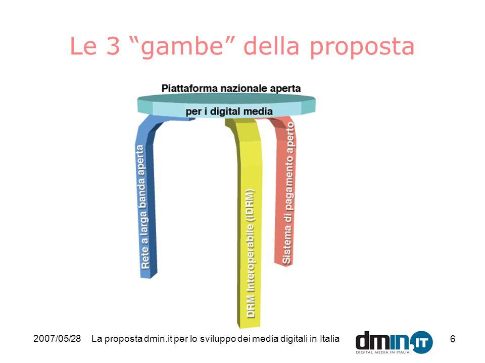2007/05/28La proposta dmin.it per lo sviluppo dei media digitali in Italia 6 Le 3 gambe della proposta