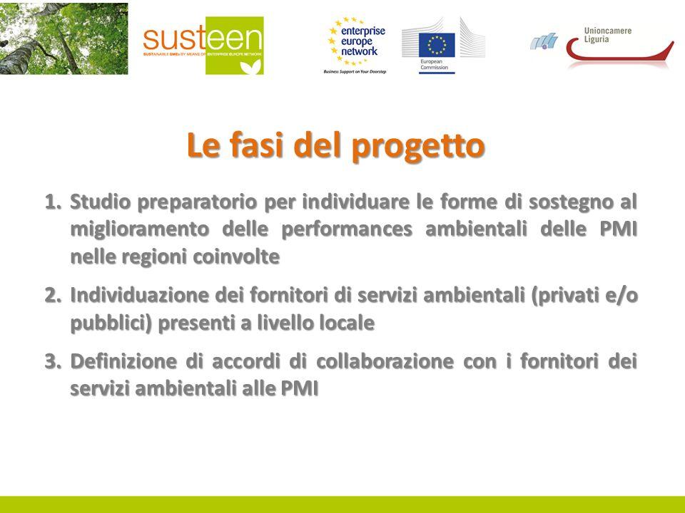 Le fasi del progetto 1.Studio preparatorio per individuare le forme di sostegno al miglioramento delle performances ambientali delle PMI nelle regioni coinvolte 2.Individuazione dei fornitori di servizi ambientali (privati e/o pubblici) presenti a livello locale 3.Definizione di accordi di collaborazione con i fornitori dei servizi ambientali alle PMI