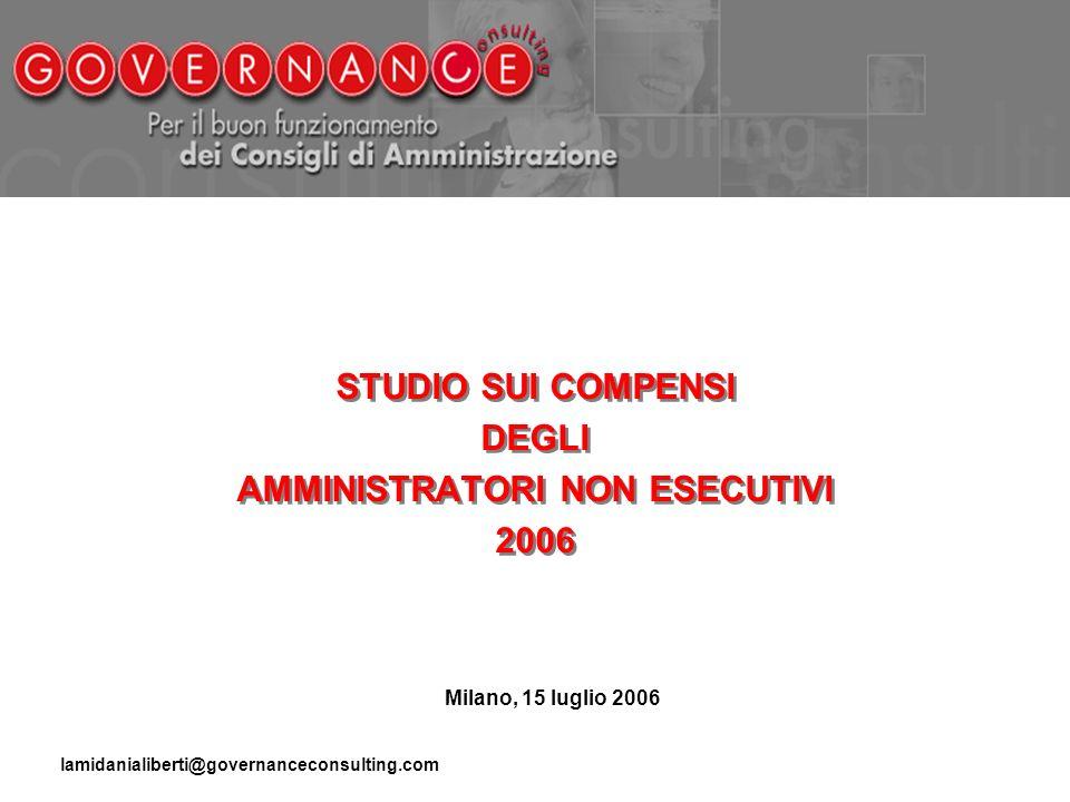 STUDIO SUI COMPENSI DEGLI AMMINISTRATORI NON ESECUTIVI 2006 Milano, 15 luglio 2006 lamidanialiberti@governanceconsulting.com